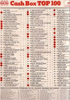 Record World Magazine Weekly Charts 1972 - Bing images Karaoke Songs, Music Songs, Music Mix, Good Music, Top Hit Songs, Top 100 Music, Playlists, Radio Advertising, 100 Chart