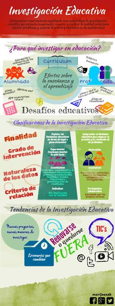 investigación educativa | @Piktochart Infographic