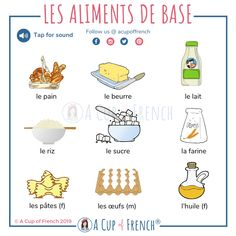A Cup of French® • Blog • Learn French with the blog A Cup of French French Verbs, French Grammar, French Phrases, Basic French Words, How To Speak French, Learn French, French Flashcards, French Worksheets, French Teaching Resources