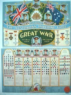 """""""Record of the Australian Imperial Force for the Great War. Anzac Memorial, Australian Curriculum, Lest We Forget, Remembrance Day, Military Service, World War I, Wwi, Family History, First World"""