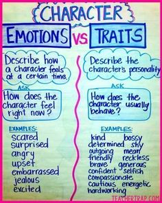 Character Traits Anchor Chart from Teacher Trap!  Help students understand the difference between emotions and traits.