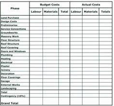 Residential Construction Budget Template Excel   Peterainsworth Excel Budget Template, Checklist Template, Trading Card Template, Renovation Budget, Envelope Lettering, Construction Business, Training And Development, Residential Construction, List Of Jobs