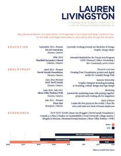 board on cv writing tips and examples cv by lauren livingston via behance