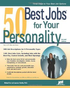 50 Best Jobs for Your Personality « LibraryUserGroup.com – The Library of Library User Group