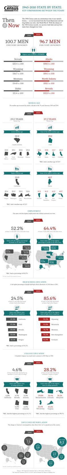 Statistik beziehungen kennenlernen