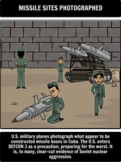 History of the Cold War - Cuban Missle Crisis: Have students create a timeline of the events that culminated in the Cuban Missile Crisis of 1962, under President John F. Kennedy.