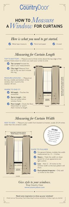 Infograph: How to Measure a Window for Curtains