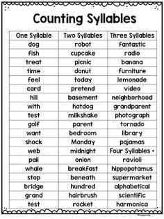 FREE!  Plus lots of ways to teach syllables!