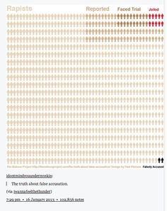 #rapeculture