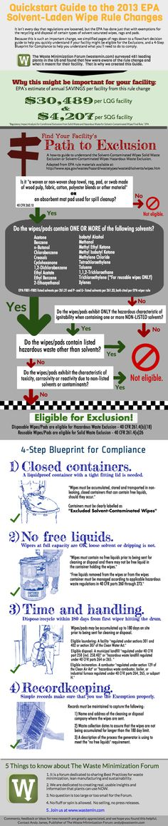 Quickstart Guide to the 2013 EPA Solvent-Laden Wipe Rule Infographic.png
