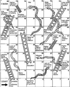 10 best snakes and ladders templates images on pinterest snakes snakes and ladders template google search ccuart Image collections