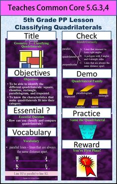 5th Grade - Geometry 3 - Classifying Quadrilaterals teaches students 5 different types of quadrilaterals: parallelogram, square, rectangle, rhombus, and trapezoid. Then the lesson teaches students how the quadrilateral family is related so that students can see how one type may fit under several categories.  To see this product click Visit.