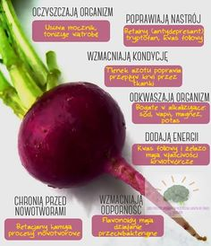 Coś o buraczkach Healthy Tips, Healthy Eating, Healthy Recipes, Balanced Vegetarian Diet, Slow Food, Nutrition Tips, Health Diet, Raw Food Recipes, Superfood