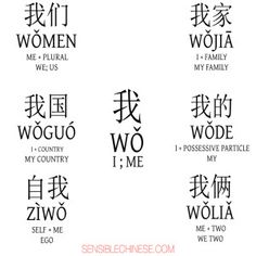 Words from Common Chinese Characters Basic Chinese, How To Speak Chinese, Funny Chinese, Traditional Chinese, Chinese Food, Mandarin Lessons, Learn Mandarin, Chinese Language, Korean Language