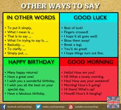Other ways to say ..........
