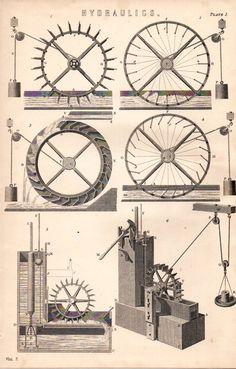 1868 PRINT ~ HYDRAULICS ~ WATER WHEEL WEIGHTS ETC MOTION   eBay