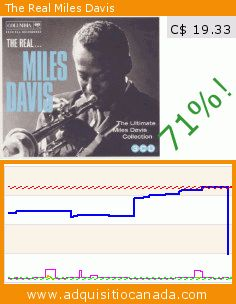 The Real Miles Davis (Audio CD). Drop 71%! Current price C$ 19.33, the previous price was C$ 65.81. https://www.adquisitiocanada.com/sony-music-imports/real-miles-davis