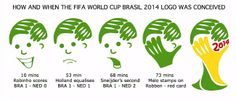 how-the-fifa-logo-happened.jpg