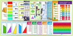 ROI Fifth and Sixth Class Maths Working Wall Display Pack