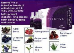 Jeunesse reserve with Resveratrol is a unique blend of superfruits containing a powerhouse of antioxidants that work together to protect you body. All Natural Skin Care, Anti Aging Skin Care, Organic Skin Care, Natural Beauty, Skin Care Center, Grape Seed Extract, Prevent Diabetes, Acai Berry, Sweet Cherries