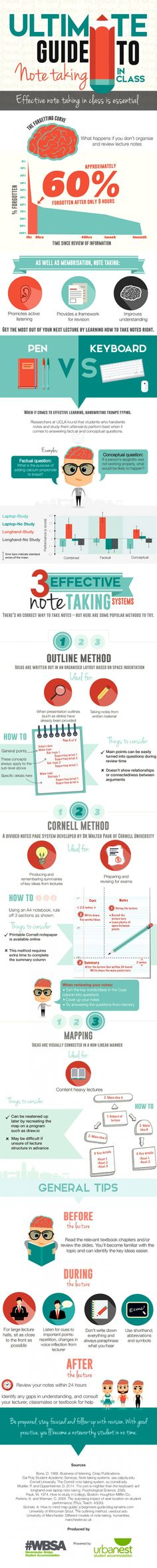 The Ultimate Guide To Taking Notes While You're In Class (infographic)