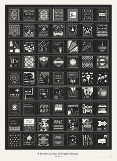 La historia de los estilos en diseño gráfico, en una visualización