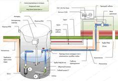 схема водопровода на даче Plumbing, Floor Plans, House, Marriage, Home, Haus, Floor Plan Drawing, Houses, House Floor Plans