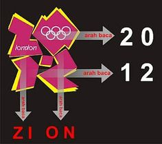 #Dow chemical,#epilepsy,#iran,#lisa simpson fellatio,#Logo controversy,#Munich Olympics memorial,#North Korean- South Korean flag,#olympics london 2012,#Prince Nasser of Bahrain,#racist,#swastika,#zion,#sex,#blowjob,#incest,#bart simpson  London Olympics 2012 logo with 2012 and ZION in background