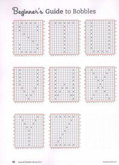 Beginner's Guide to Crochet Bobbles. Crochet Bobbles Alphabet patterns. More Patterns Like This!