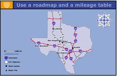 """This is an image from this resource on the Internet4Classrooms' """"Seventh Grade Language Skill Builders - Interpret Maps"""" resource page:    Use a Road Map and a Mileage Table.    Use a Texas road map and a mileage scale to practice reading information from maps"""