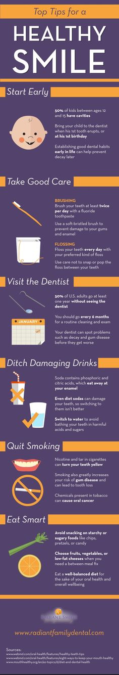 Soda is bad news for your dental health. Even diet sodas can damage your teeth! Take a look at this infographic from a family dentist in Kirkland to see how ditching soda and other bad habits can help you protect your dental health.