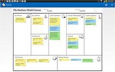 Modelo Canvas: a ferramenta de criação de modelos de negócio - Portal Gestão