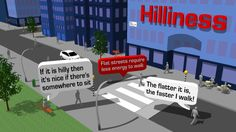 What is a Walkable Street? - Hilliness - #walkability