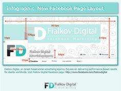Dimensions images sur facebook