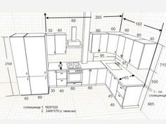 Standard Kitchen Dimensions And Layout - Engineering Discoveries - Kitchen Ideas