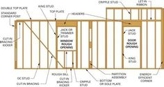 Building a cabin, Day 2 Building A Cabin, Building Plans, Steel Framing, Shed Plans 12x16, Diy Storage Shed, Wood Frame Construction, Tiny House Movement, House Wall, Little Houses