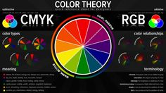 picking a color scheme for a professional printing project: color theory