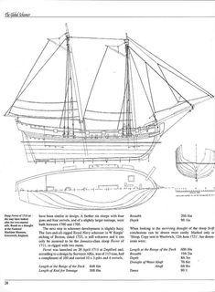 Tall Ships, Model Ships, Sailing Ships, Photo Galleries, Boat, Concept Ships, Dinghy, Boats, Sailboat