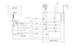 Generator transfer switch wiring diagram Home Stuff in