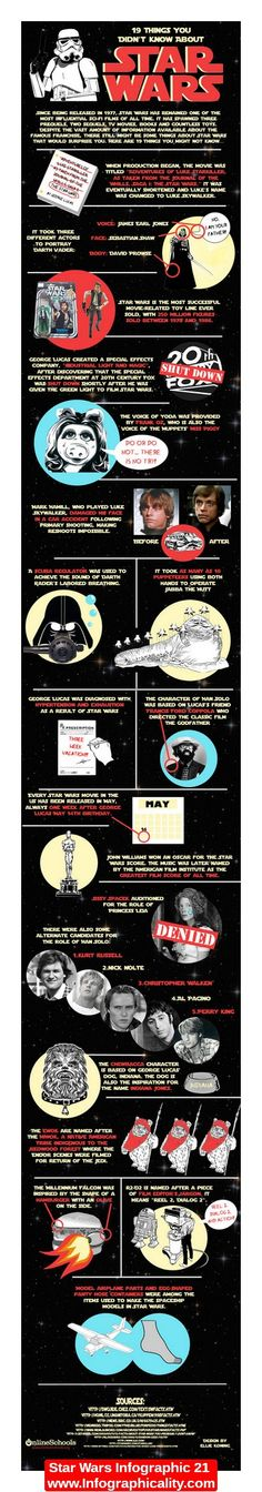 19 Things You Didn't Know About Star Wars #infographic