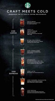 Starbucks Is Launching Nitro Cold Brew - BuzzFeed News