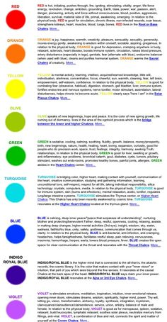 Information about the colours used in colour therapy