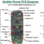 Mobile Phone Repairing PDF Book Free Tutorial & Guide