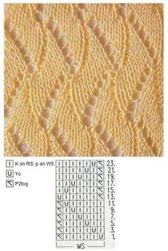 Diy Crafts - Knitting Patterns Lace Stitches Charts Ideas For 2019 Baby Knitting Patterns, Lace Knitting Stitches, Lace Patterns, Knitting Socks, Hand Knitting, Diy Crafts Knitting, Gilet Crochet, Remove Mold, Basic Sewing