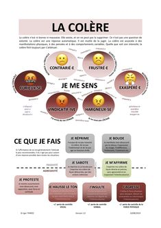 Autism Education, Education Conferences, Education Quotes, Education In Germany, Behavioral Psychology, Educational Psychology, Developmental Psychology, French Language Lessons, Roman