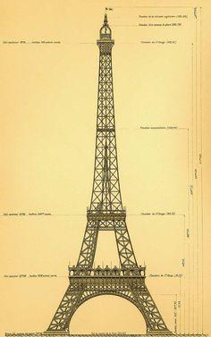 Planos originales de la Torre Eiffel - Taringa!