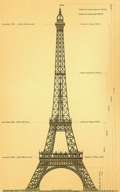 blueprints of the Eiffel Tower