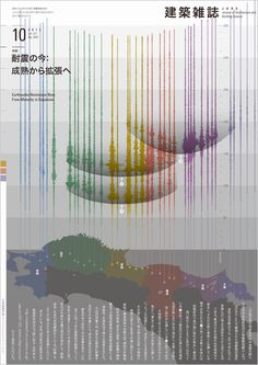 建築雑誌: JABS magazine (Journal of architecture and building science) . Earthquake-Resistance Now Issue