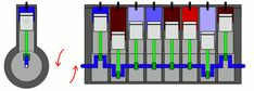 Inline_8_Cylinder_with_firing_order_1-4-7-3-8-5-2-6.gif (921×331)