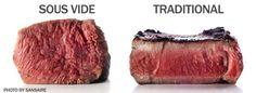 Sous Vide Steak Vs. Traditionally Cooked Steak
